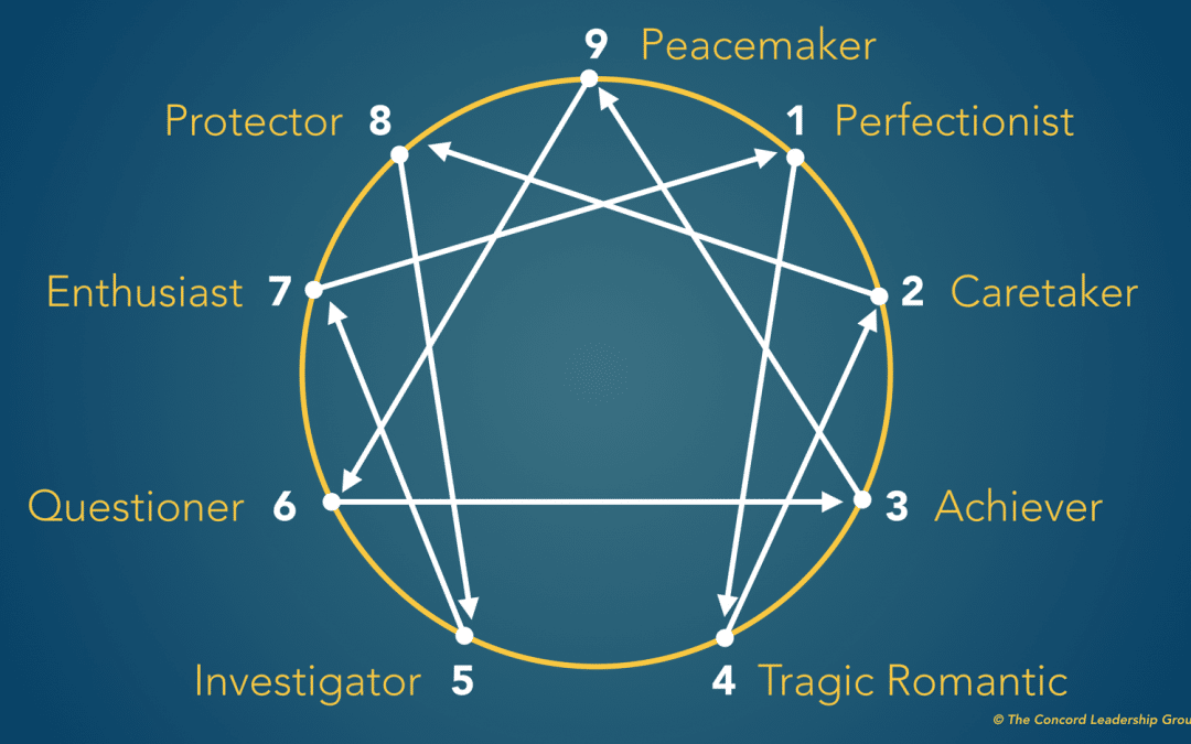 An unexpected tool that can transform your leadership – The Enneagram